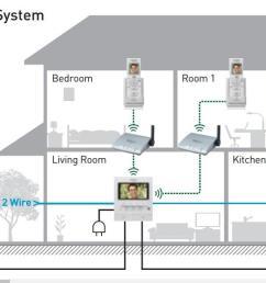 panasonic video door phone wiring diagram panasonic vl v522lbx door phone for end [ 1327 x 602 Pixel ]