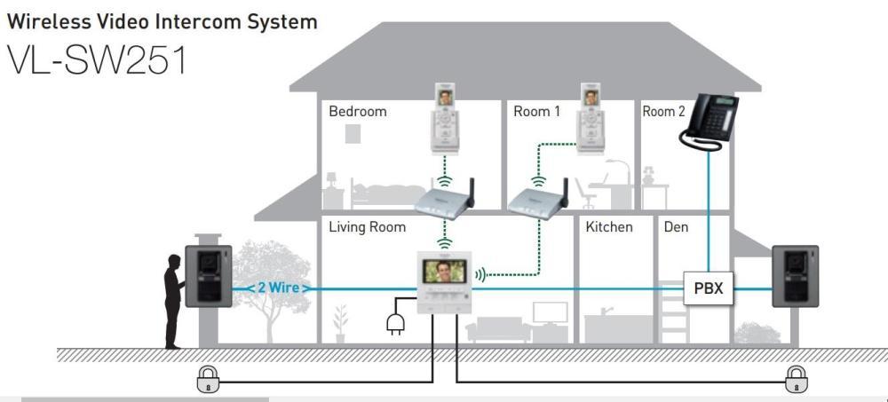 medium resolution of panasonic video door phone wiring diagram panasonic vl v522lbx door phone for end
