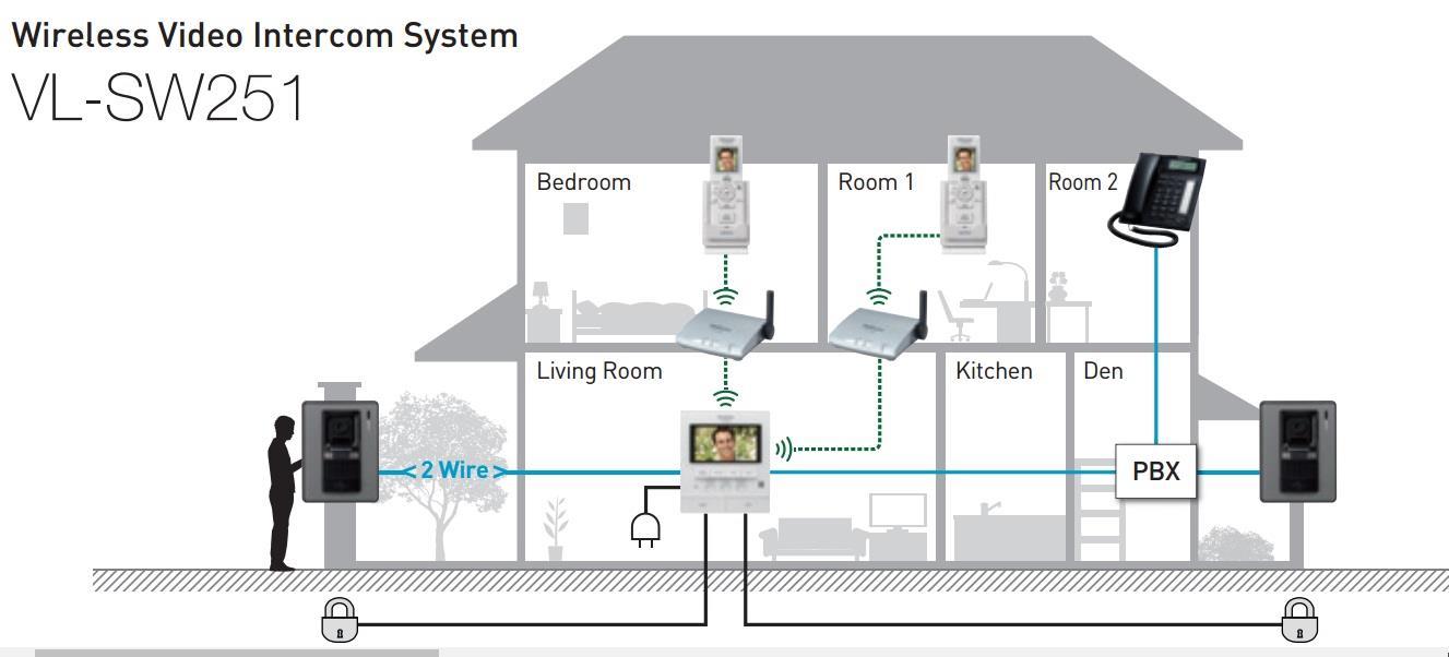 hight resolution of panasonic video door phone wiring diagram panasonic vl v522lbx door phone for end