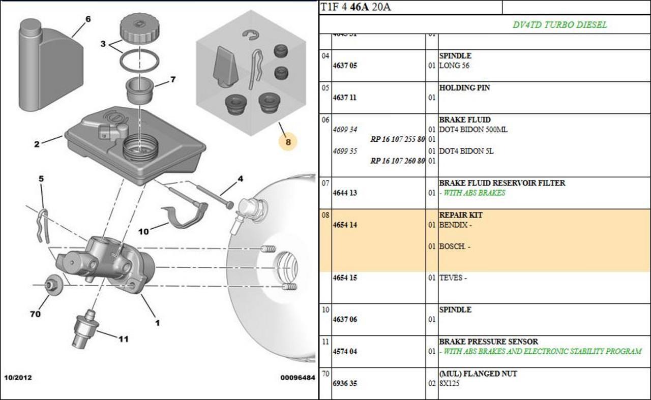 hight resolution of peugeot 206 307 brake master cylinder repair kit