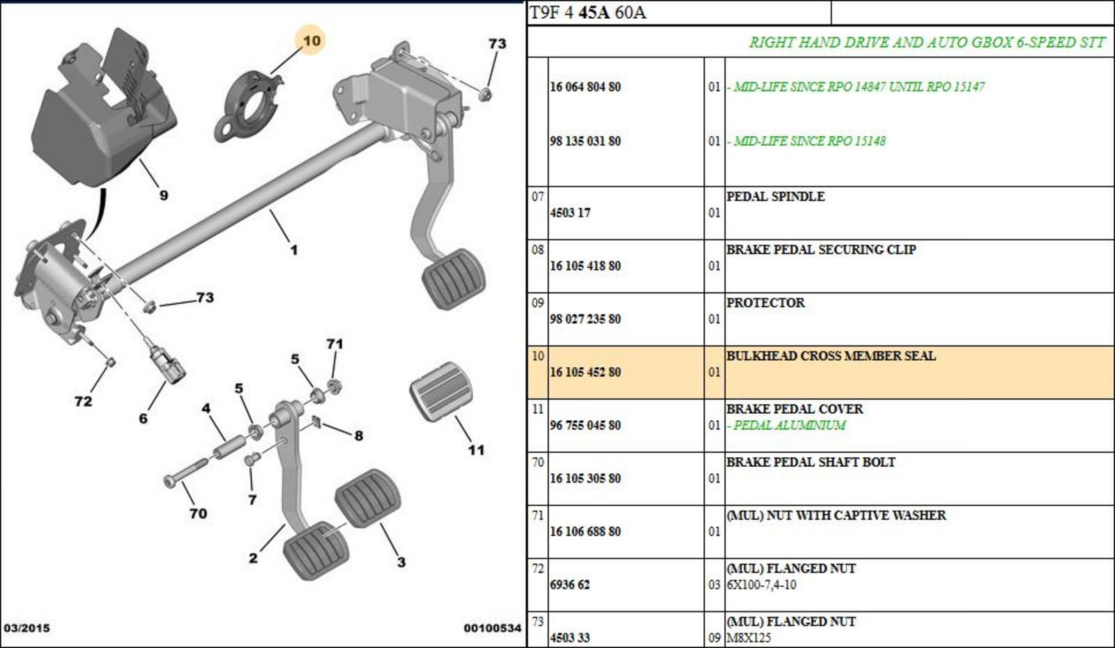 hight resolution of peugeot 308 t9 brake pedal assembly seal