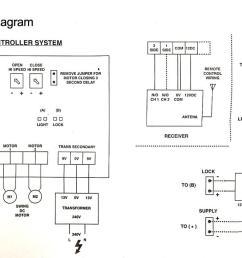 s3 autogate swing control board pcb panel automatic gate [ 1111 x 709 Pixel ]