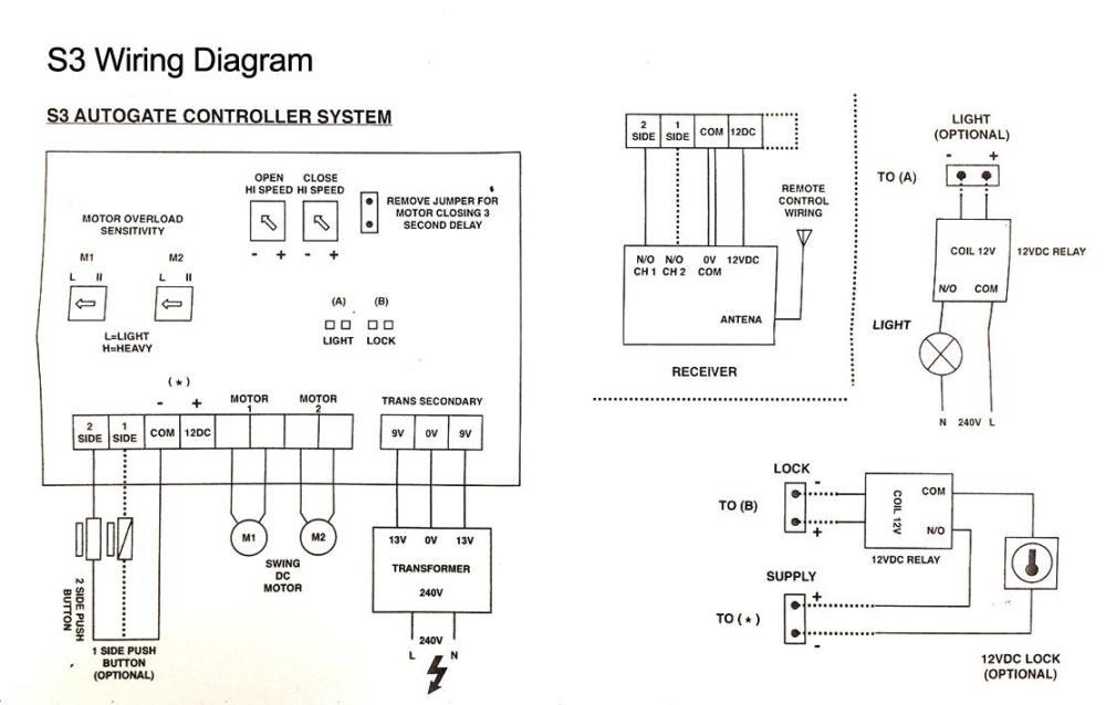 medium resolution of s3 autogate swing control board pcb panel automatic gate
