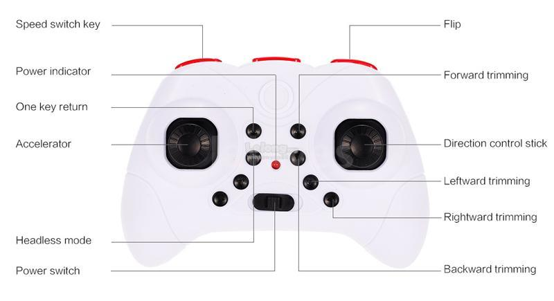 S9 Foldable RC 4-Axis Drone Toy Hea (end 8/24/2020 10:06 AM)