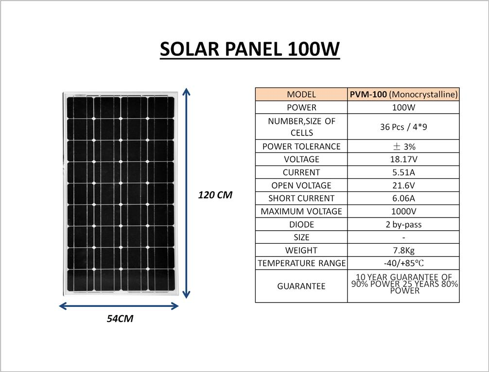 SOLAR PANEL PVM-100 (MONOCRYSTALLINE (end 10/8/2017 9:15 AM)
