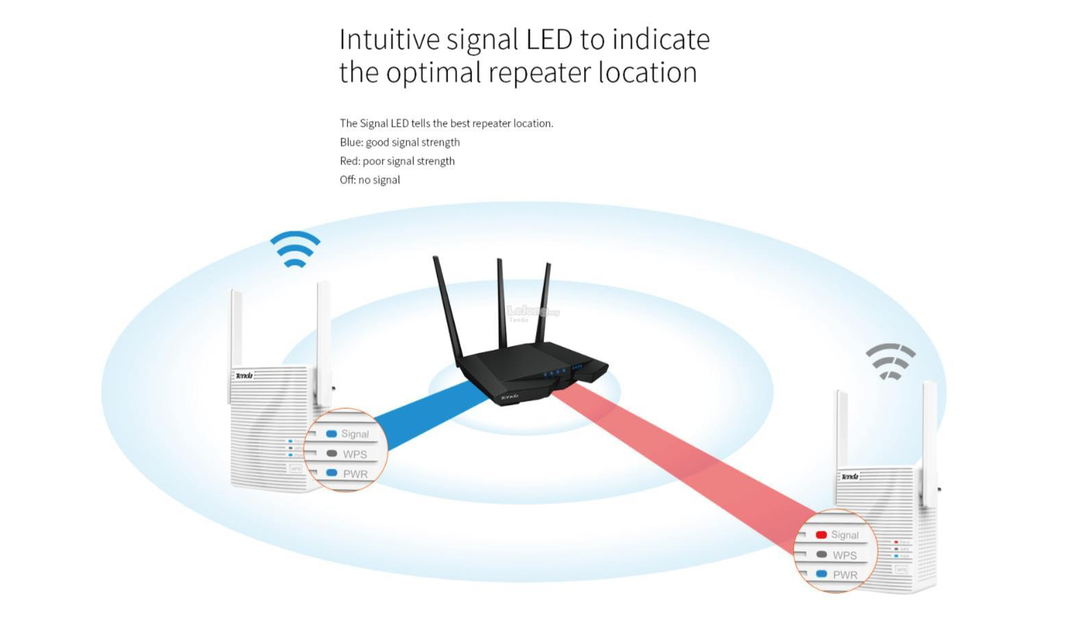 hight resolution of tenda a301 300mbps wireless wifi range extender repeater booster