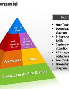 also food pyramid chart for good health powerpoint diagram rh authorstream