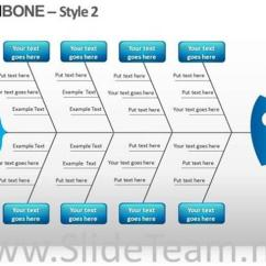 Root Cause Analysis Fishbone Diagram Example 03 Lancer Es Wiring For Finding Powerpoint Description Our Professionally Designed