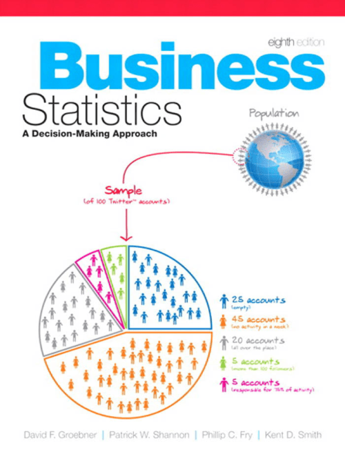 small resolution of business statistics a dicision making approach 10e