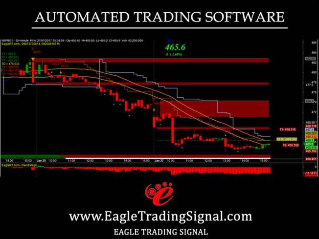 Download Auto Buy Sell Software Free Things To Know Before You Get This