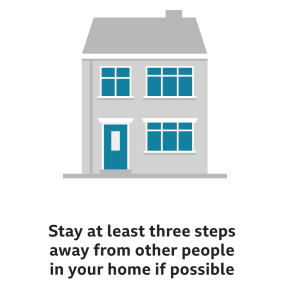Text reads: Stay at least three steps away from other people in your home if possible
