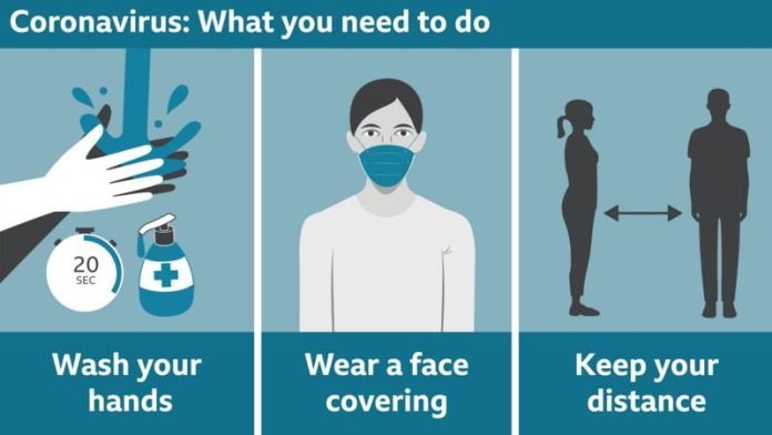 Graphic showing tips on how to stay safe: wash hands; wear a mask; keep your distance