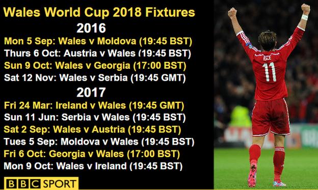 Wales' fixtures