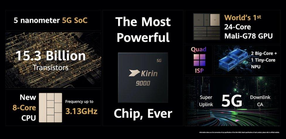 Kirin 9000 chip