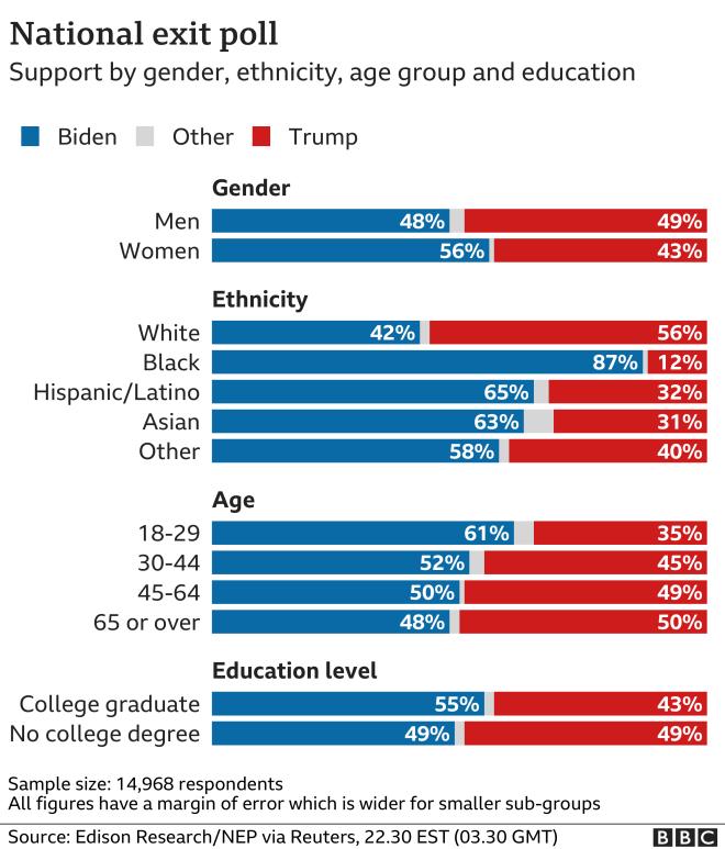 Key demographics 22.30