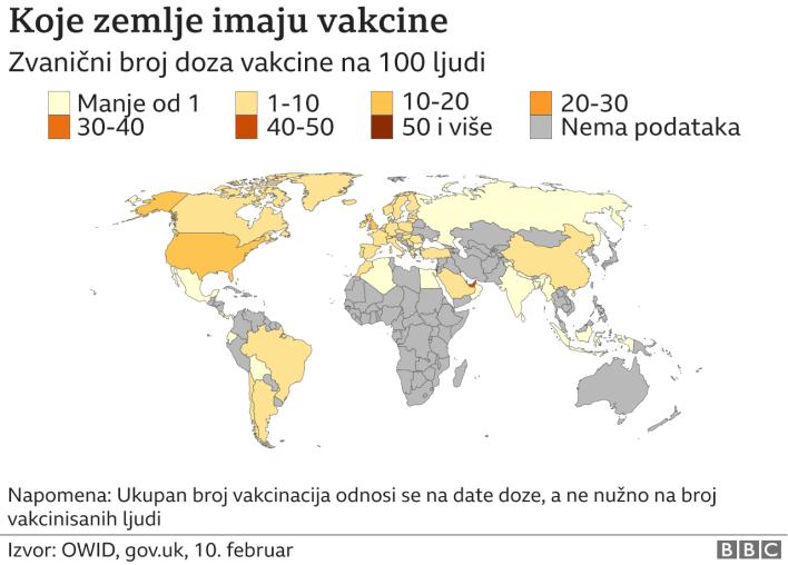 Broj vakcina