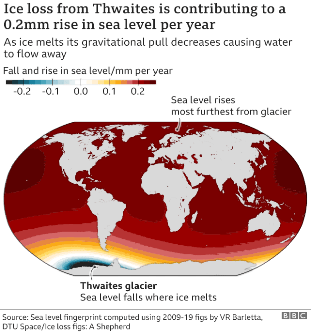 Glacier meltwater dispersal