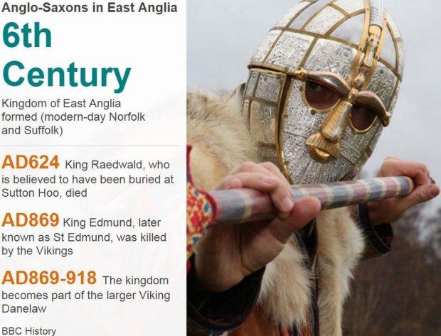 Anglo Saxon kings of East Anglia data pic