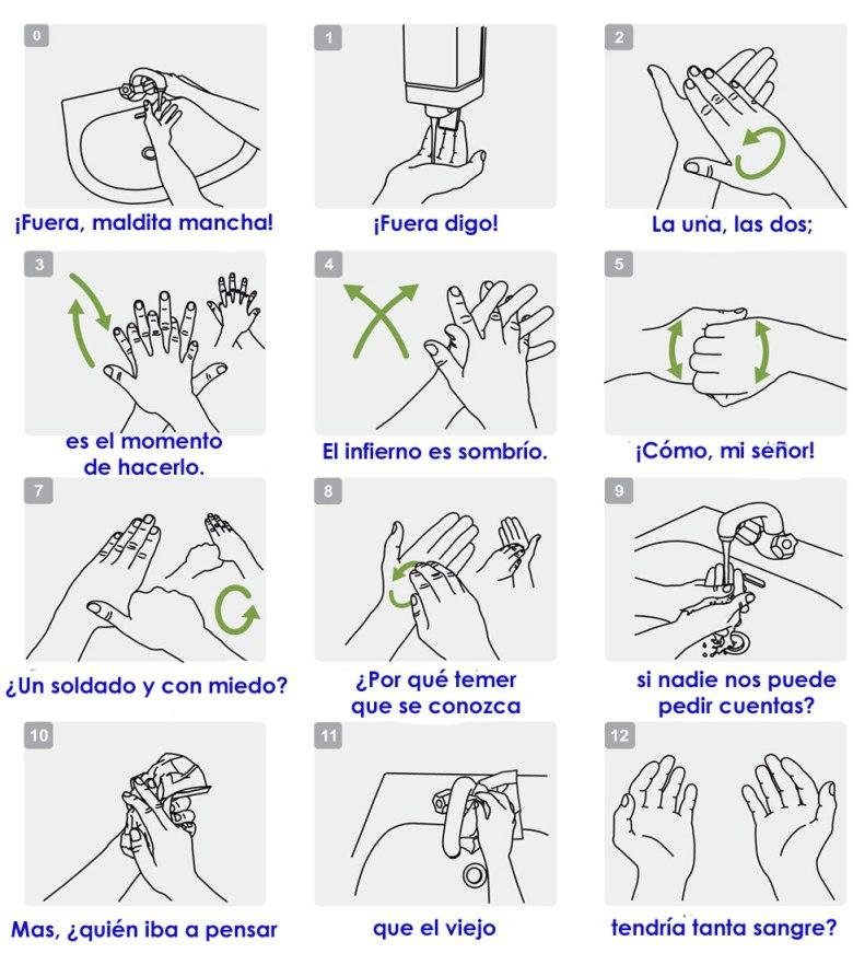 El poster con instrucciones de cómo lavarse las manos con el soliloquio de Lady Macbeth.