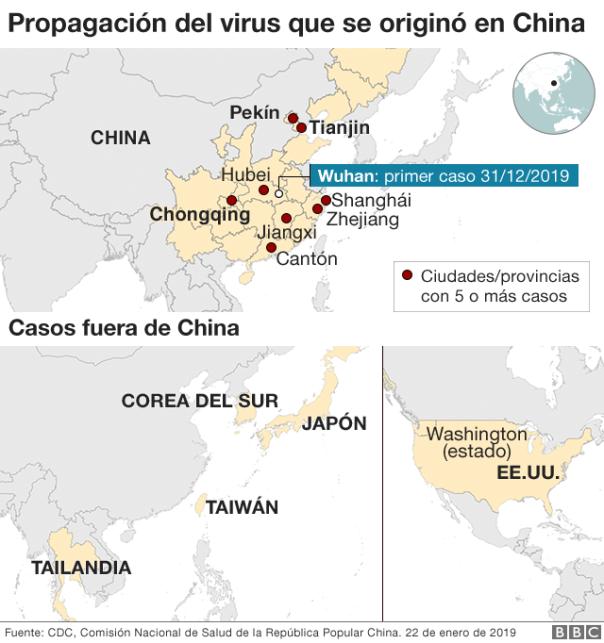 Propagación coronavirus En China y fuera.