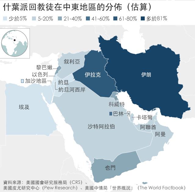 什葉派,矛盾激化後引發了流血衝突,旁及穆罕默德的近親,當時四大著名的哈里發阿布·伯克爾,這兩國長久以來就因為教派的不同,而分裂成敵對的兩大陣營,遜尼派千年戰爭現代版:沙烏地阿拉伯與伊朗的中東恩怨-風傳媒