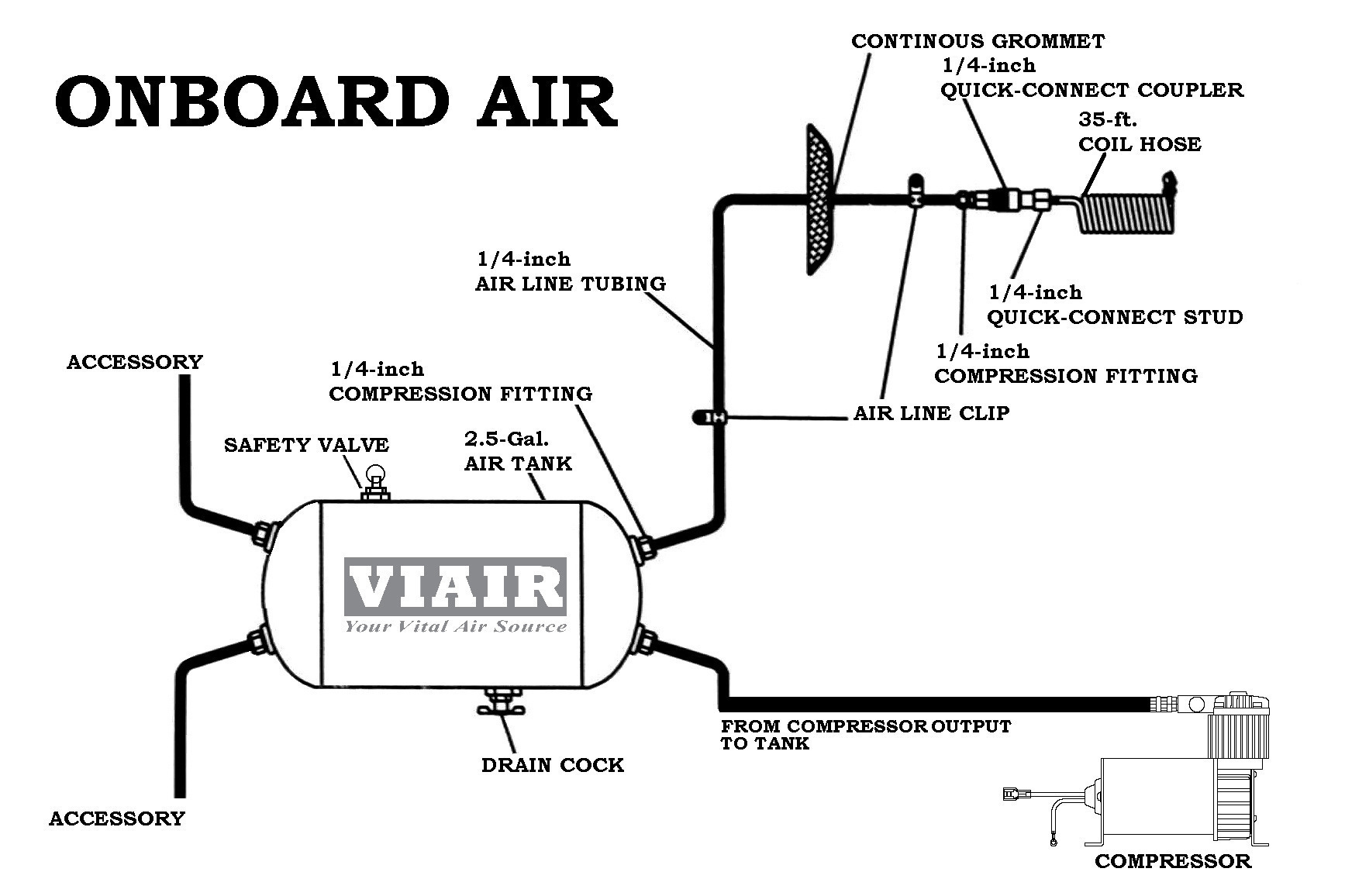 Wiring Diagram For Air Horn