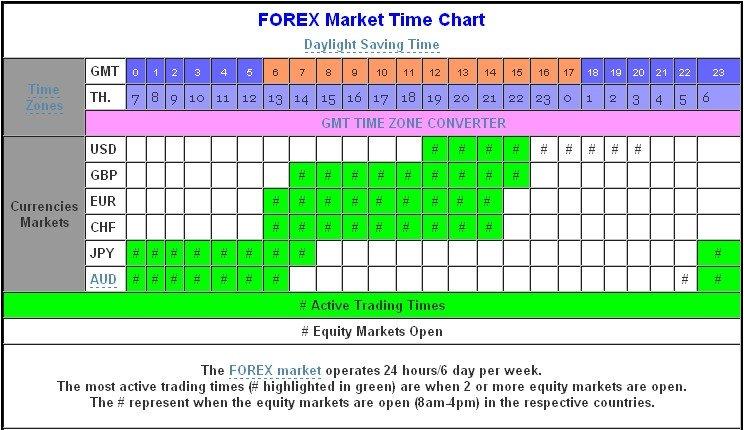 market hours indicators market