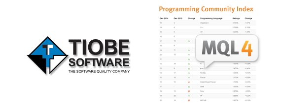 MQL4 Ranked Among the Most Popular Programming Languages