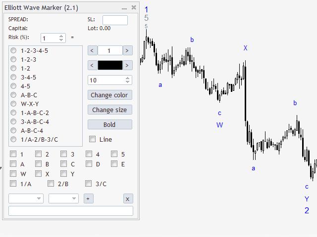 Buy the 'Elliott Wave Marker' Technical Indicator for