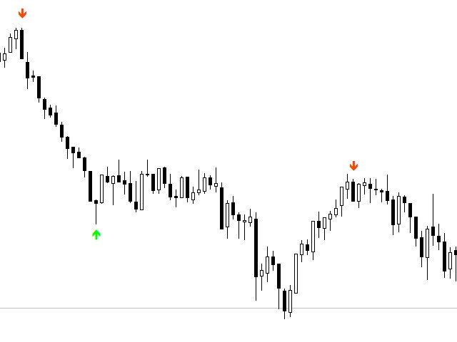 Buy the 'Alert Stochastic for MT5' Technical Indicator for