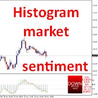 Buy the 'Histogram market sentiment' Trading Utility for MetaTrader 4 in MetaTrader Market