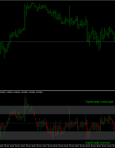 Image  kb also helweg stendahl value charts price chart mql and metatrader rh mql