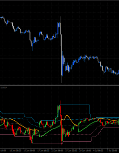 Helweg stendahl value charts price chart mql and metatrader programming forum page also rh mql