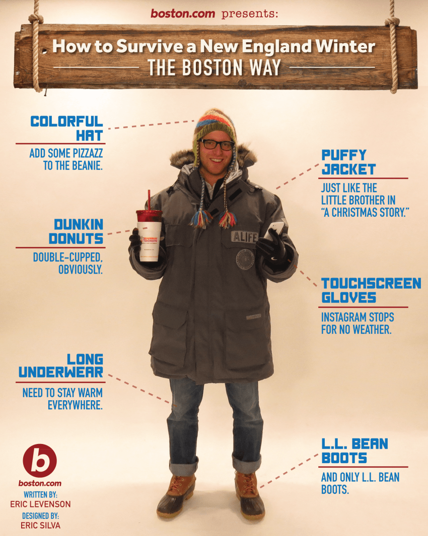 How ro Survive a New England Winter - The Boston Way