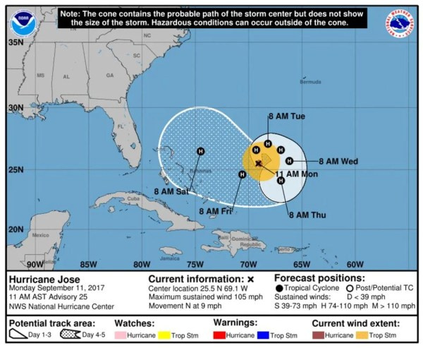 Hurricane Jose power