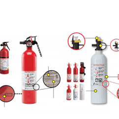 Kidde Kitchen Fire Extinguisher Knives Here S The Full List Of 142 Models Being Recall Number 18 022 Extinguishers