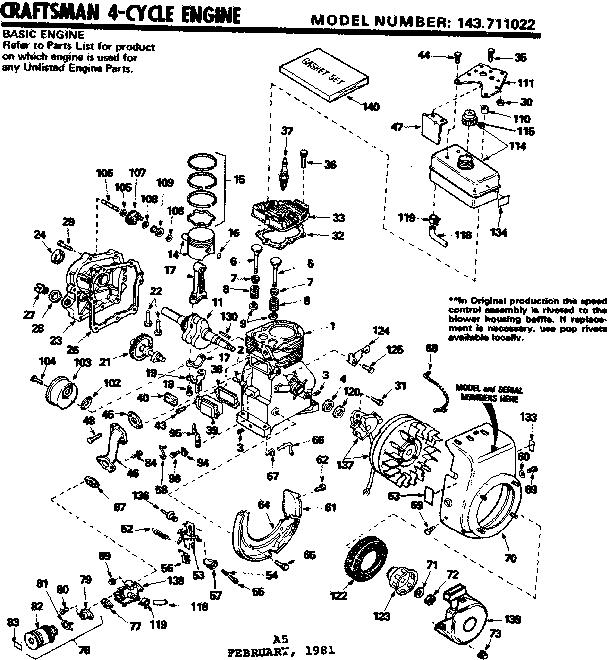 craftsman engine diagram 143 416082