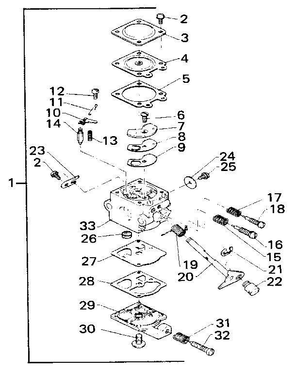 Craftsman 32cc Weedwacker Trimmer Manual