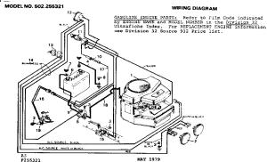 CRAFTSMAN LAWN TRACTOR Parts | Model 502255321 | Sears