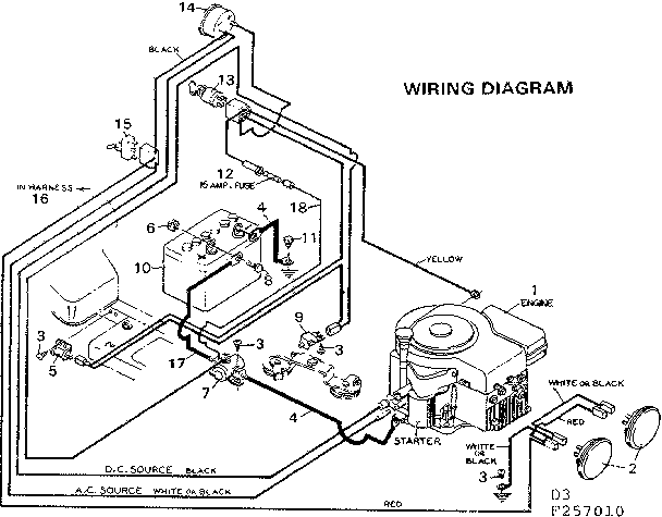 Yard Machine Riding Lawn Mower Wiring Diagram. Scotts