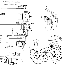 wiring diagram sears ss14 the portal and forum of wiring diagram u2022 powermate wiring diagrams wiring diagram sears ss14 [ 1024 x 846 Pixel ]