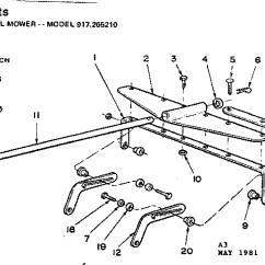 Dexter Electric Trailer Brake Wiring Diagram Rockford Fosgate P2 10 Surge | Source