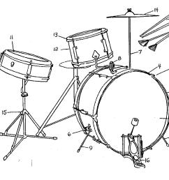 drum kit diagram drum set diagram diagram of drum brakes snare drum diagram drum switch diagram [ 1024 x 862 Pixel ]