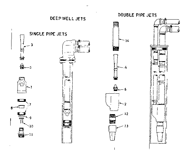 DEEP WELL JETS Diagram & Parts List for Model 39025850