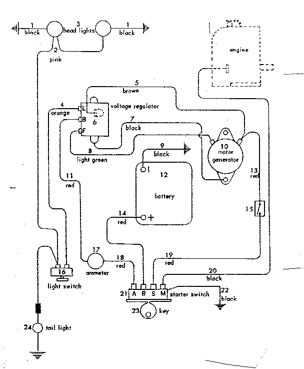 related with sears ss12 wiring diagram