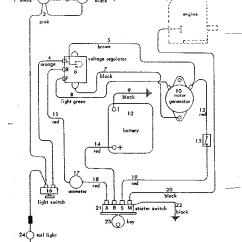 Sears Lt1000 Wiring Diagram 2002 Toyota Camry Engine Craftsman Diagrams Great Installation Of Todays Rh 1 12 1813weddingbarn Com On Lawn Mower