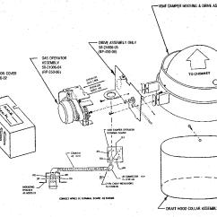 Rheem Gas Furnace Parts Diagram Liberal Venn 301 Moved Permanently