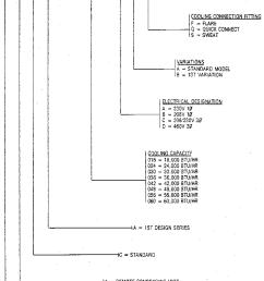 rheem raca model notes diagram [ 768 x 1024 Pixel ]