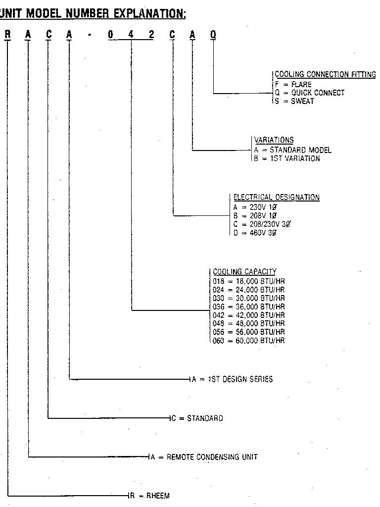 medium resolution of rheem raca model notes diagram