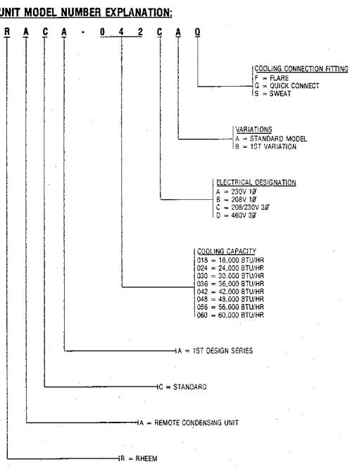 small resolution of rheem raca model notes diagram